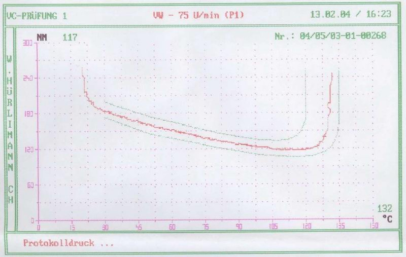 After Refurb (117 Nm @ 123C is slightly higher torque than standard, but within spec.)